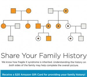 Fragile X families: Share your family history
